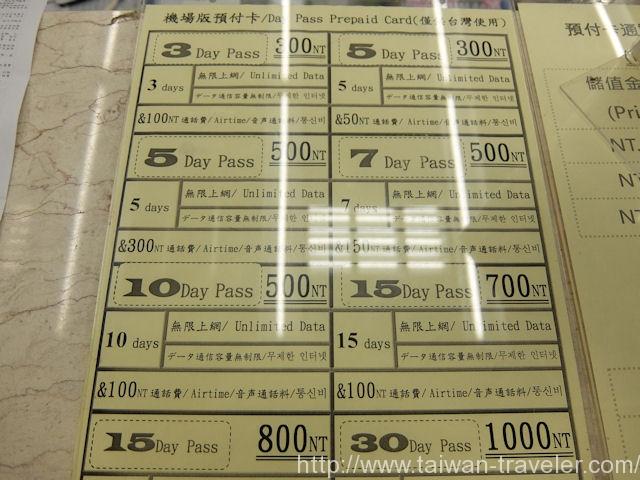中華電信4G(LTE)SIM