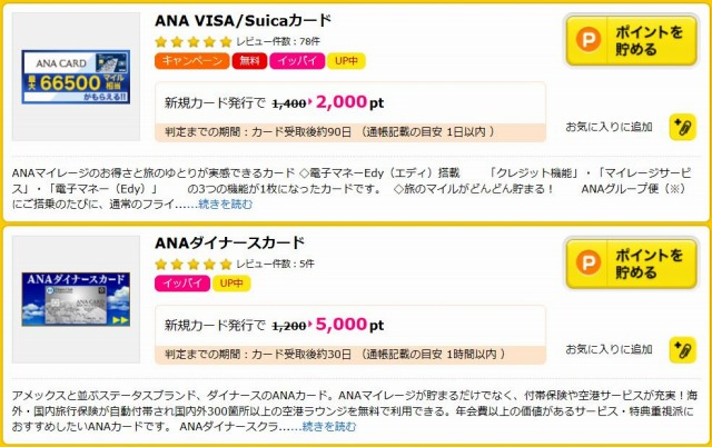 ANAカード入会キャンペーン2