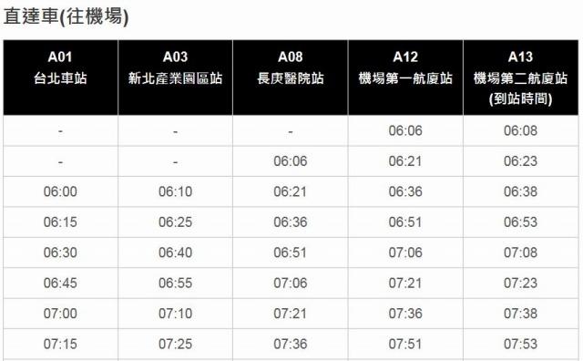 桃園空港MRT 時刻表