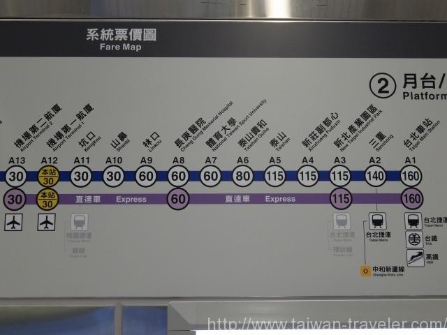 桃園空港MRT乗車レポート1
